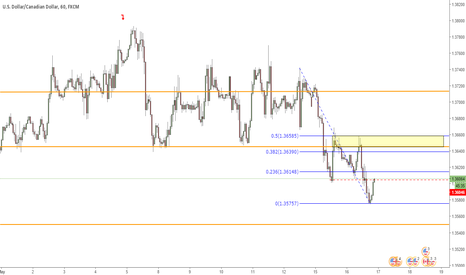 USDCAD: USDCAD / WATCH FOR PULLBACK