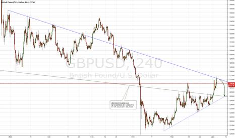 GBPUSD: Шорт фунта к доллару США