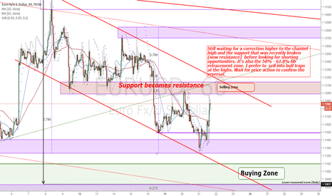 EURUSD: EURUSD (1H) Wait for bull traps to sell channel high