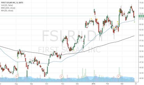 FSLR: Bought 65 May Put option
