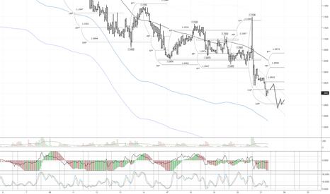 EURUSD: EUR/USD: по трем основаниям ожидается обновление минимума