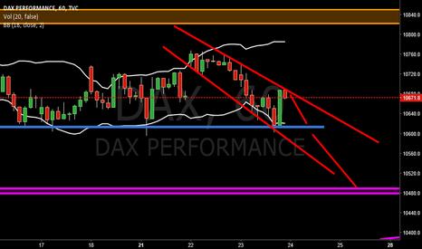 DAX: $DAX #GER30r30