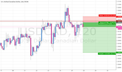 USDCAD: USDCAD Selling on Rejection Zone