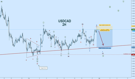 USDCAD: USDCAD Short:  Sell Wave-C