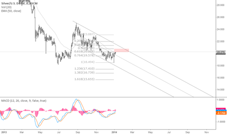 XAGUSD: Long term downtrend remains intact