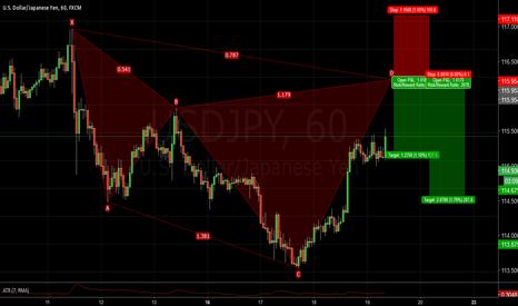 USDJPY: A huge cypher pattern on the dollar yen