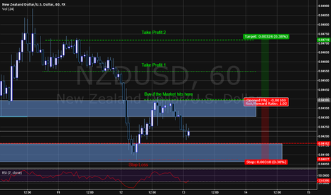 NZDUSD: DAILY FORECAST NZD/USD 13/8/14