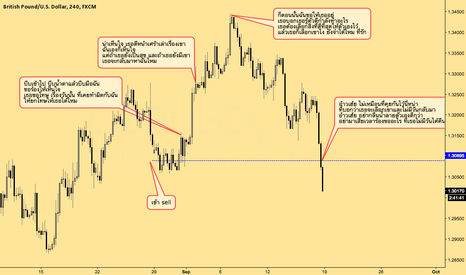 GBPUSD: what ?
