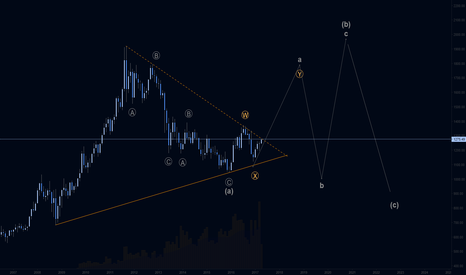 XAUUSD: Gold Monthly Reference