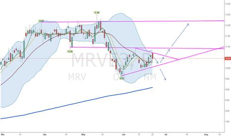 MRVE3: MRVE3