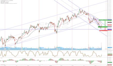 CMI: CMI - divergence bounce