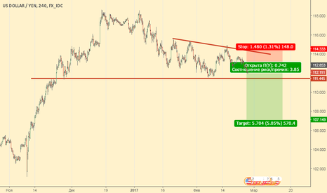 USDJPY: Йена продолжит укрепление на неопределенности перед ФРС