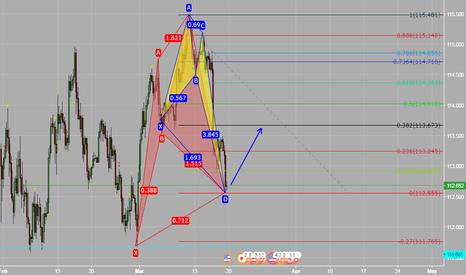 USDJPY: 2 Advance pattern Going long