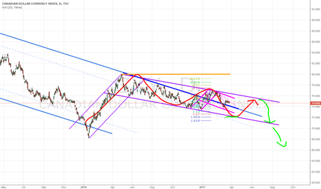 CXY: There is still bear potential