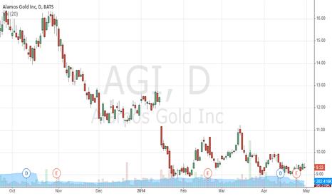 AGI: Long AGI @ 9.26