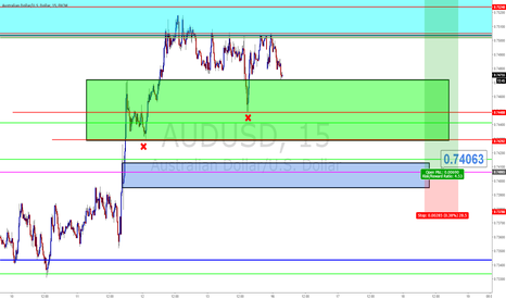 AUDUSD: AUD/USD long