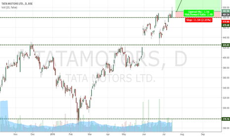 TATAMOTORS: Tata Motors - Speeding Up (Buy)