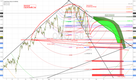 QQQ: Inverted Cup and Handle Top or Descending Broadening Wedge?
