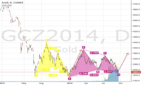 GCZ2014: Double Gartley pattern in Gold??