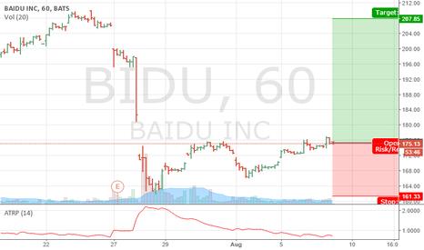 BIDU: Long BIDU again.