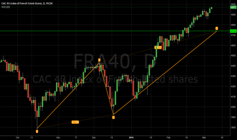 FRA40: FRA40 - time for short pause