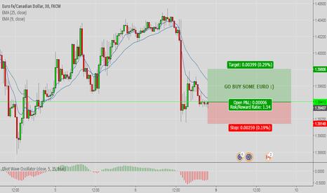 EURCAD: EUR/CAD Short buy