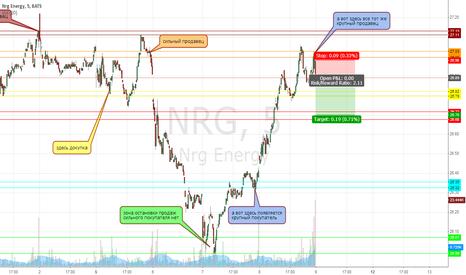 NRG: NRG