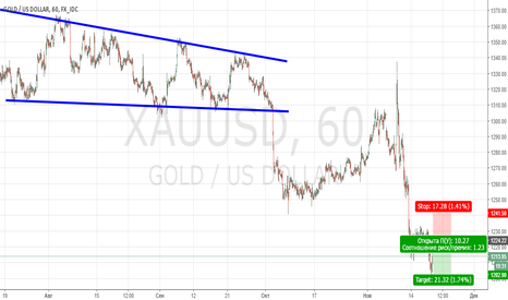 XAUUSD: золото рисковый вариант для продажи