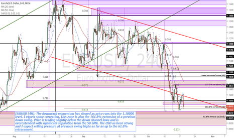 EURUSD: The downward momentum has slowed. Expect some correction.