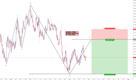 EURUSD: EUR/USD - Bearish 5-0