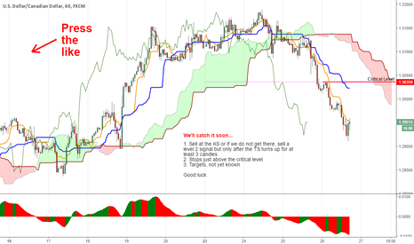 USDCAD: Let's play catch...