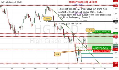 HG1!: copper long
