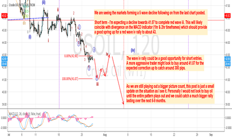 USOIL: Oil - Intermediary low to form at 41.07?