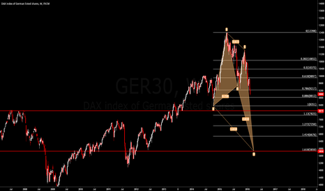 GER30: $DAX