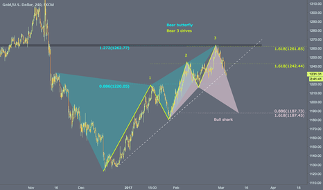 XAUUSD: Bearish Butterfly and 3 drives pattern