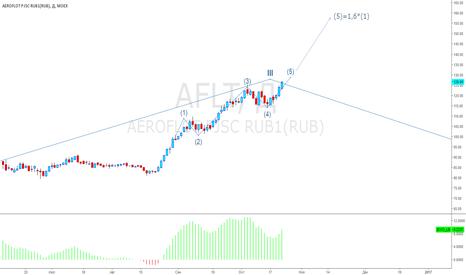 AFLT: Аэрофлот апдейт