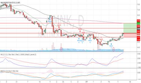 MNK: Short term technicals positive.