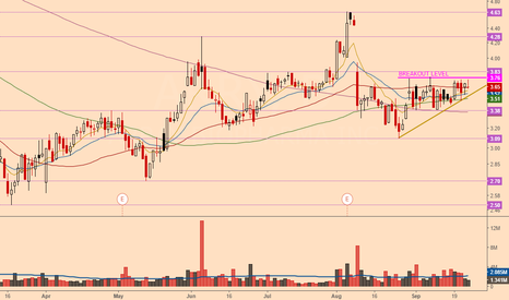 ARRY: breakout formation >3.76
