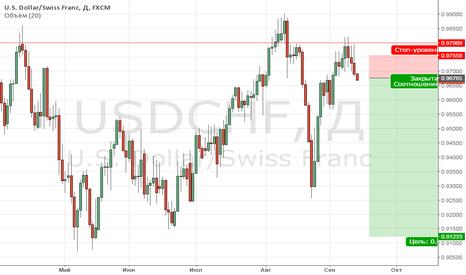 USDCHF: Франк  швейцарский - валюта крепкая.