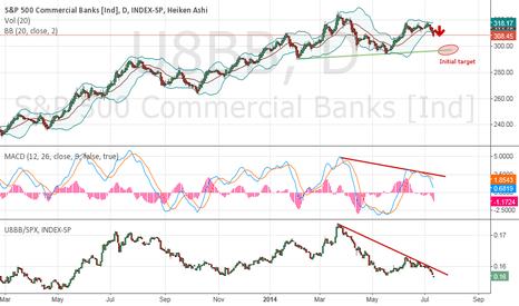 U8BB: Short Commercial Banks
