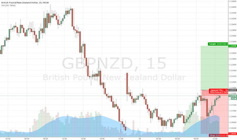 GBPNZD: Short-term long on GBPNZD!
