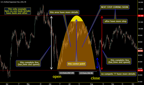USDJPY: this example