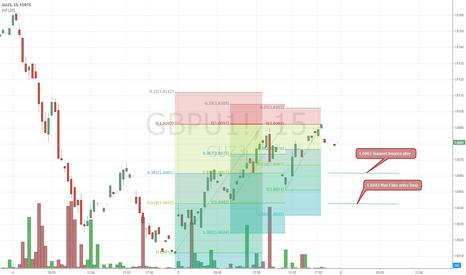 GBPU1!: gbpu1