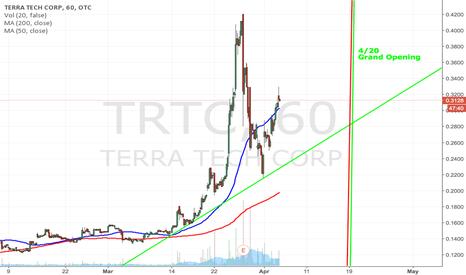 TRTC: $TRTC BUSINESS LICENSE TOMORROW THEN 420