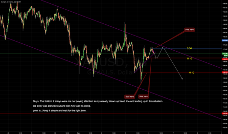 XAUUSD: Learn a thing or two while you trade