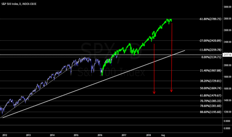 SPX: SPX - watch out for the fall