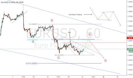 EURUSD: EURUSD: Buy Opportunity
