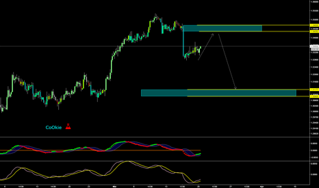 USDCAD: USDCAD LONG AND SHORT SETUP CoOkie...