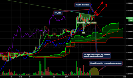 XMRBTC: XMR NEEDS MORE VOLUME TO CONTINUE GIVING HAPPINESS