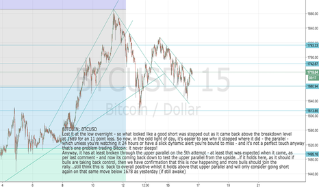 BTCUSD: BITCOIN:BTCUSD Bulls back in control whilst above the parallel